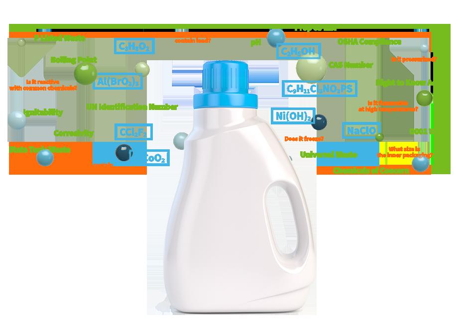 Detergent w Chems_Color
